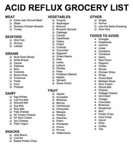 acid reflux and diet picture 11