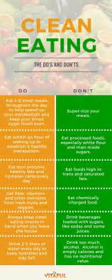 colitis diet dos and donts picture 7