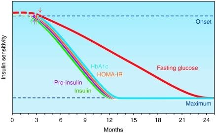 testosterone treatment length picture 1