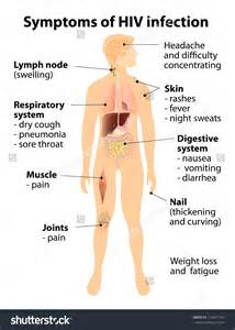 bacterial infection in men picture 14