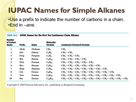 iupac name for picture 1
