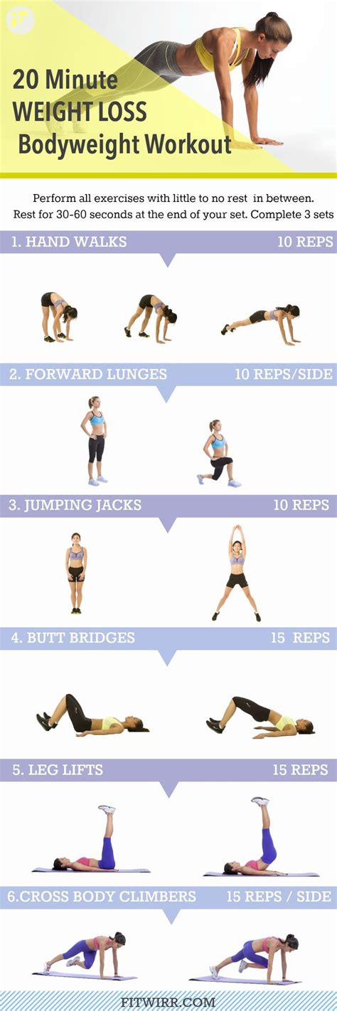 exercises for weight loss in women picture 2
