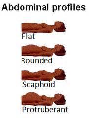 reactive bowel picture 15