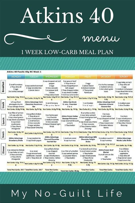atkins diet support picture 13