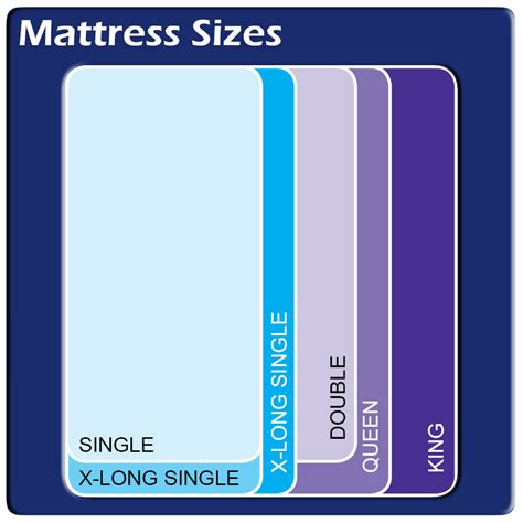 sleep number mattresses picture 6