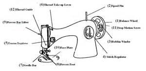 ang makinang nagpapalaki ng i picture 7