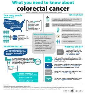 colon cancer simptons picture 18