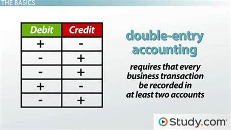 accounts receivable aging understanding its mechanics bank picture 14
