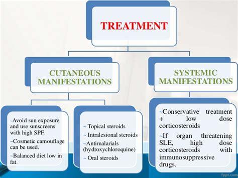 lupus diet picture 5