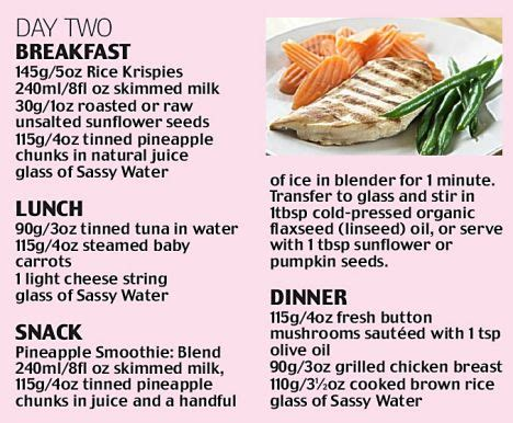 flat belly diet 4-day jumpstart picture 14