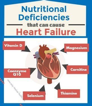 congestive heart failure diet picture 13
