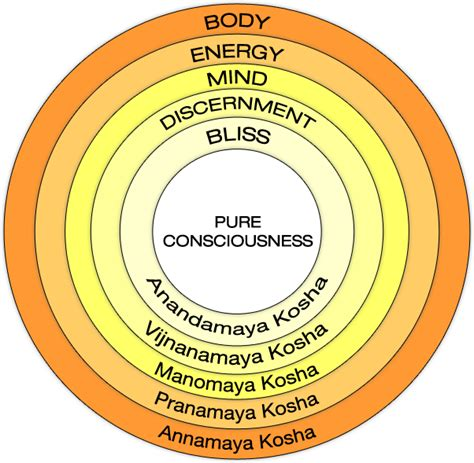 whole body cleanse picture 7