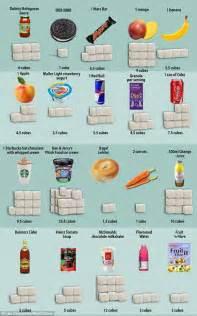 anxiety iin women diet sugar picture 6
