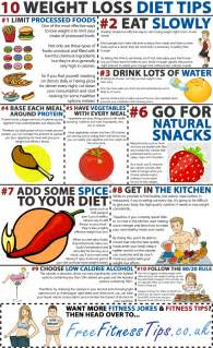 weight loss ideas picture 7