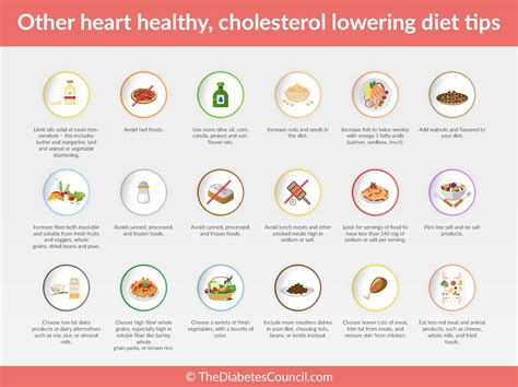 diets for people with high cholesterol picture 5