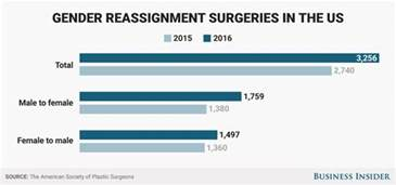 percentage of successful bladder surgeries picture 15