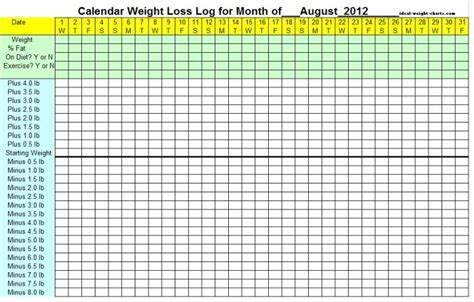 weight loss tracker picture 3