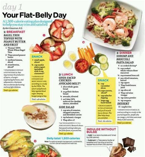 diet recipies and fitness instructions picture 7