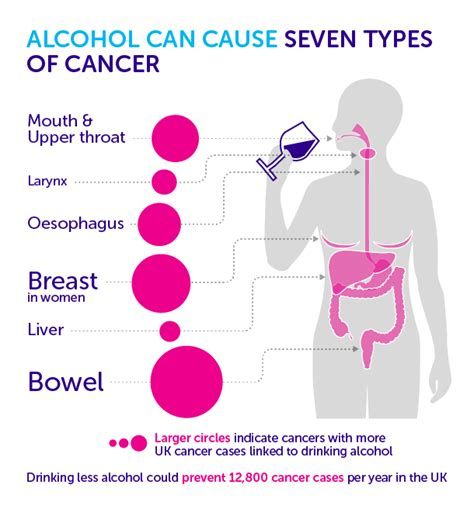 small intestinal cancer picture 9