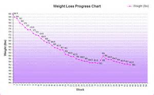 chorionic gonadotropin weight loss picture 5
