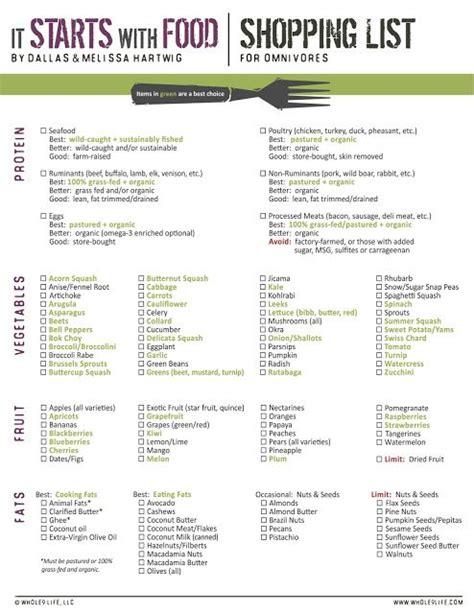 negative calorie diet picture 3
