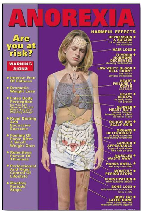 weight loss symptom picture 1