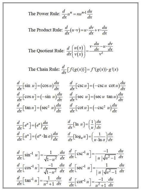 formulas picture 5