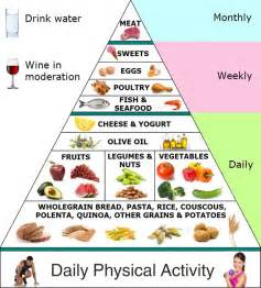 aha diet plan picture 11