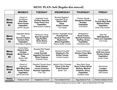 atkin's diet daily schedule picture 10