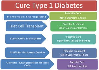 is seravitol safe for diabetics with hp picture 2