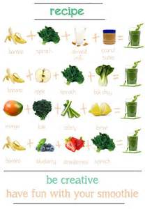 diet recipies and fitness instructions picture 17