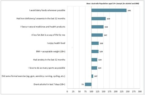 vegetarian health statistics picture 6
