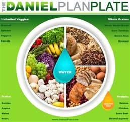 daniel's diet picture 5