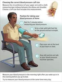 correct way to take blood pressure picture 7