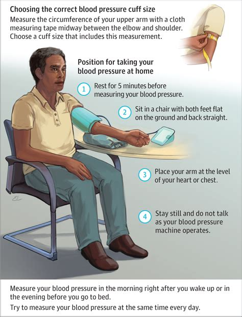 Checking for anemia by taking your blood pressure picture 5