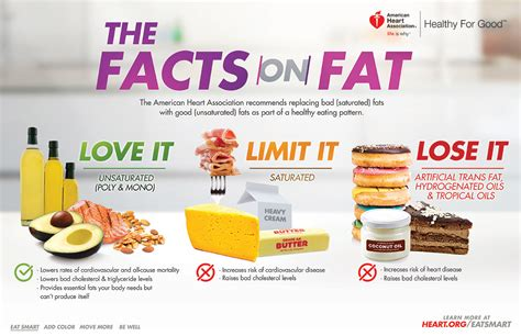 Kid cholesterol my heart picture 10