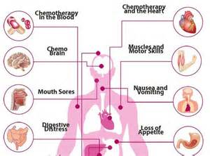 effects of chemotherapy on skin picture 11