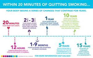 serious help to quit smoking picture 5