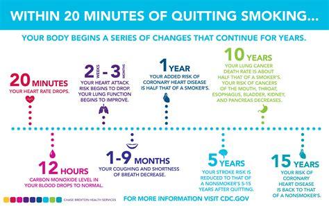 stop smoking plan picture 14