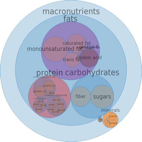 atkins diet fiber supplements picture 9
