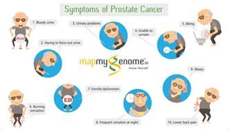 prostate cancer diagnosis picture 3