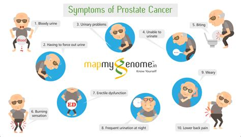 And prostate cancer picture 7