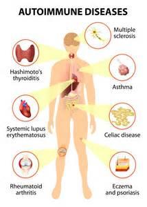 auto immune disease of skin picture 9
