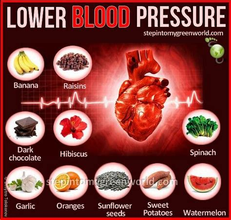 foods to help lower blood pressure picture 4
