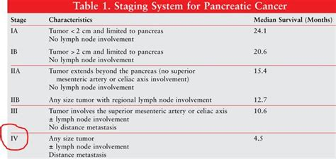 stages of bladder cancer picture 9