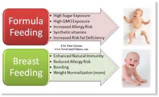 diet free breastfeeding picture 7