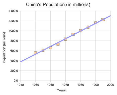 chinese insomnia line graph picture 10