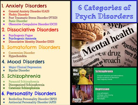 treatment of mood disorders picture 6