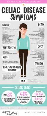 symptoms picture 11