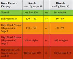 hydrotherapy review of reducing blood pressure picture 21